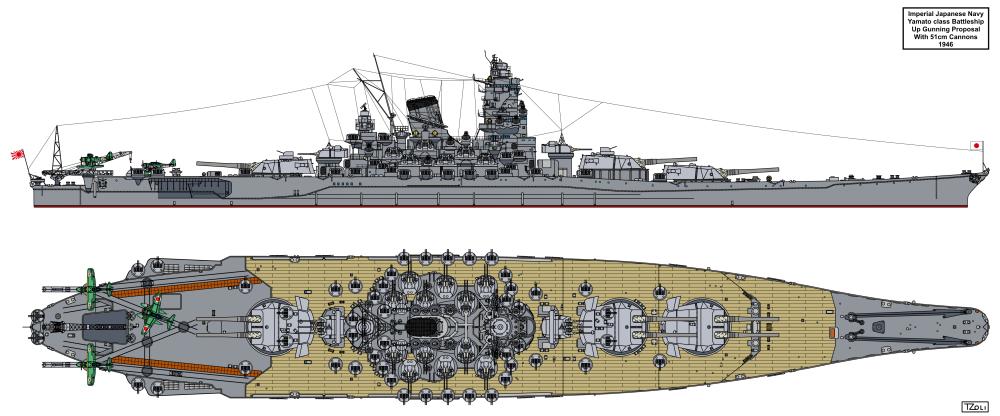 Yamatoupgunned