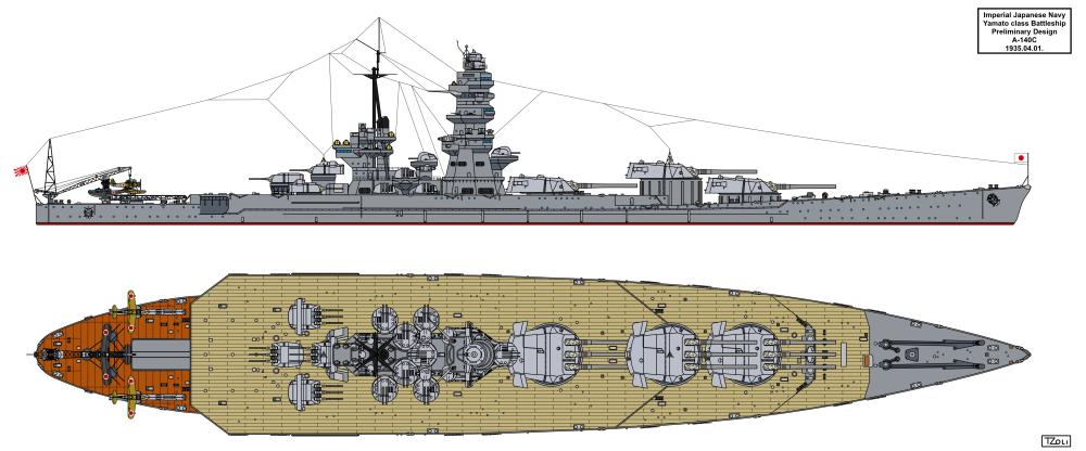 Yamato A-140C