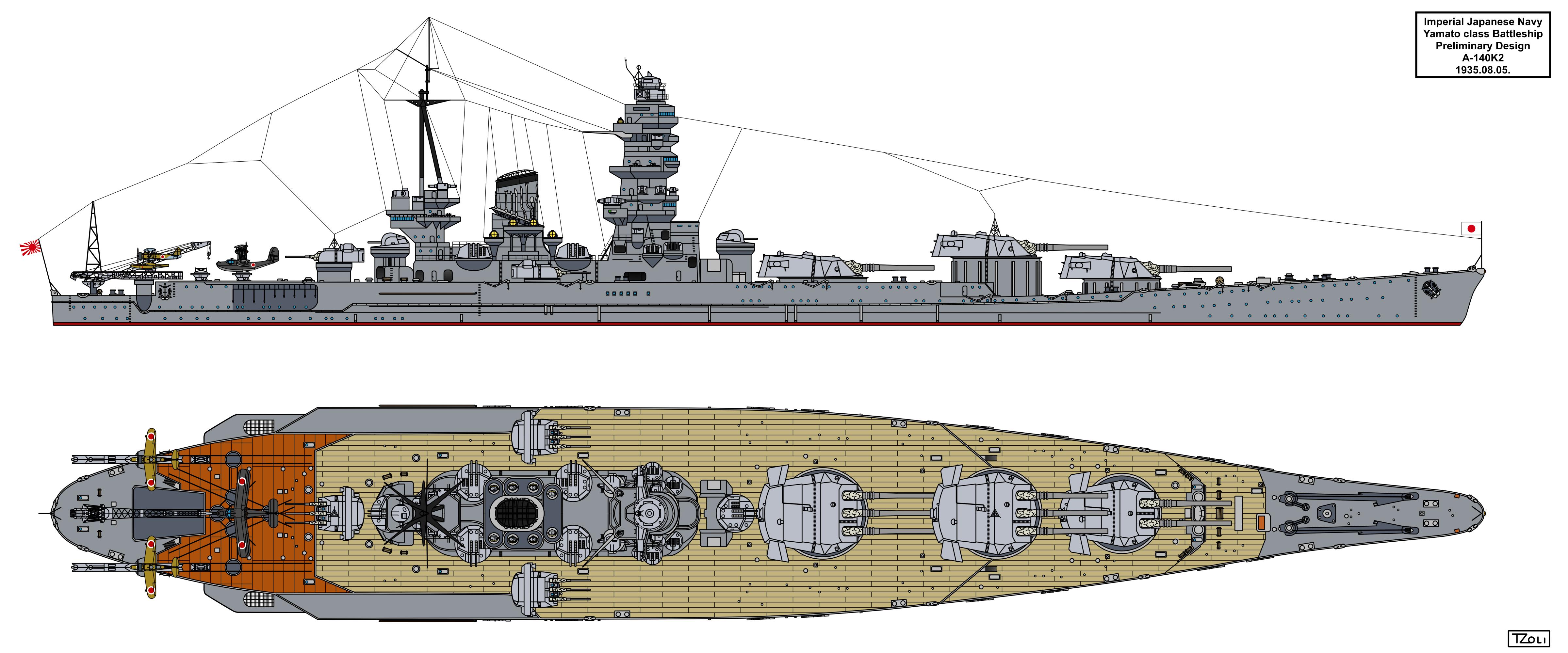 Yamato class genesis – Warship Projects 1900-1950